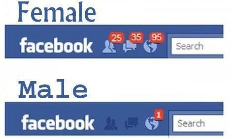 Facebook för män och kvinnor
