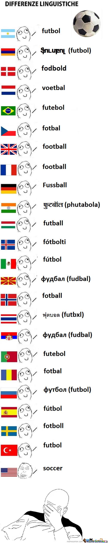 Fotboll på olika språk