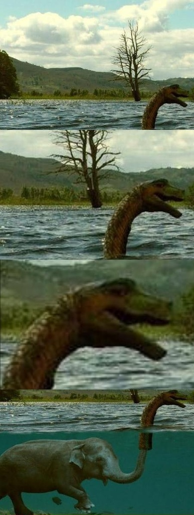 Nessie - förklarad!