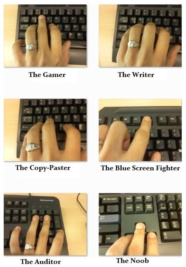 Olika tangentbordshänder