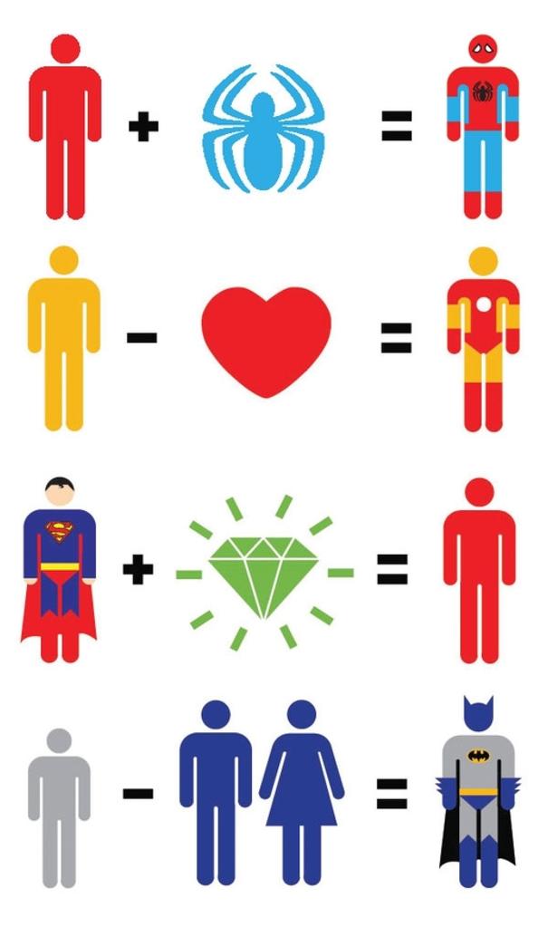 Så blir du en superhjälte