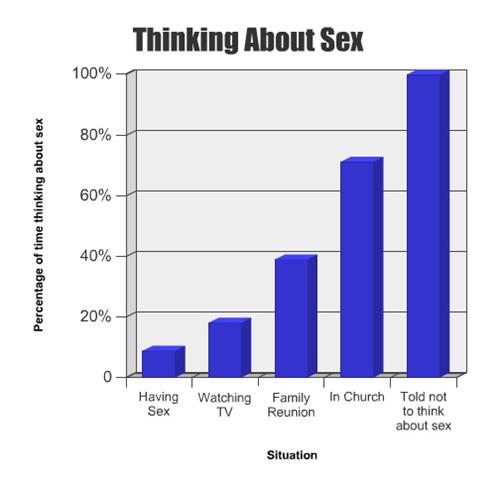 Sexigt diagram!