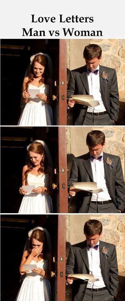 Skillnaden mellan man och kvinna