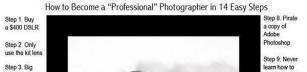 Bli en professionell fotograf