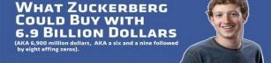 Mark Zuckerberg är... rik.