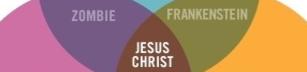 Sanningen om Jesus