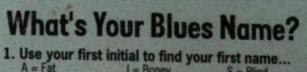 Vad är ditt bluesnamn?